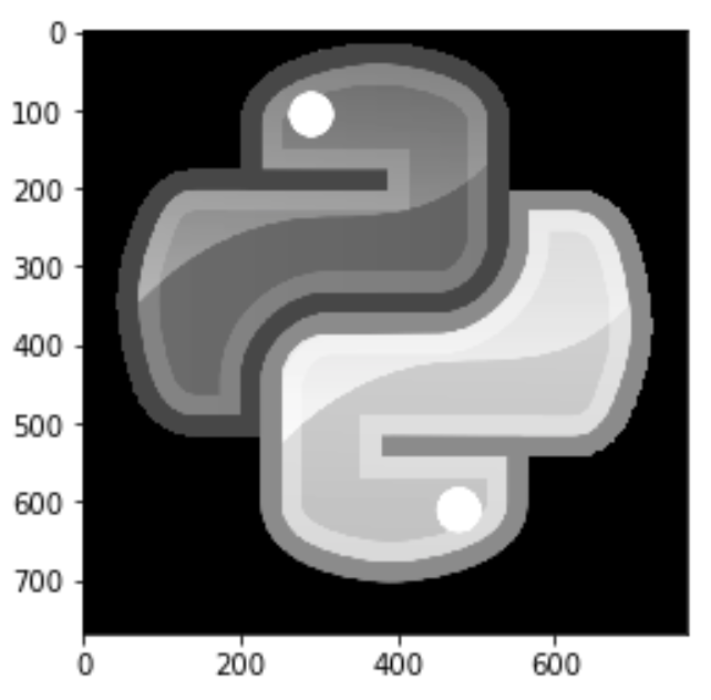 Simple Image Processing with Python – Developers Area